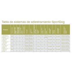 2x1 Cama para perros y gatos Perros Marino Marron/Beige rectangular TRIXIE