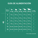 Royal canin Dalmata junior 12 kg. pienso para Dalmata junior joven