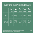 Duoflect pipetas antiparasitarias para perros y gatos.