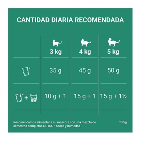 JT- Enterolaxavet alimento complementario dietético para perros y gatos
