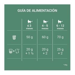 Kerato Loción hidratante para perros