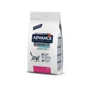 Comedero Antideslizante Incredibolw para perros [2 Tamaños - 3 Colores]